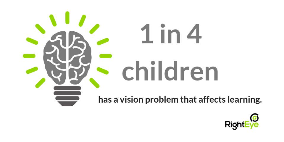 1 in4 children vision learning